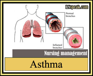 Asthma Asthma Nursing Management