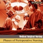 Perioperative Nursing-Three Phases