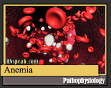 Anemia Pathophysiology & Schematic Diagram