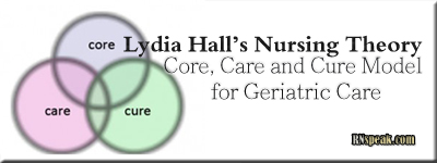 Lydia Hall's Nursing Theory Lydia Hall's Nursing Theory  Core, Care and Cure Model for Geriatric Care