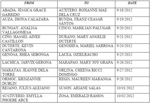 Cebu-Nurse Passers Schedule-of-Registration-and-Oathtaking