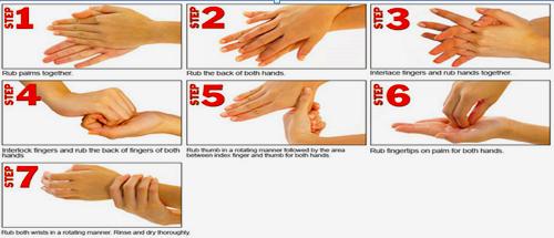Hand-Washing-Technique