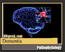 Dementia Pathophysiology and Schematic Diagram