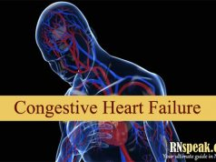 congestive-heart-failure-pathophysiology schematic diagram