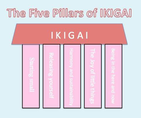5 pillars of ikigai