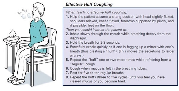 effective huff coughing