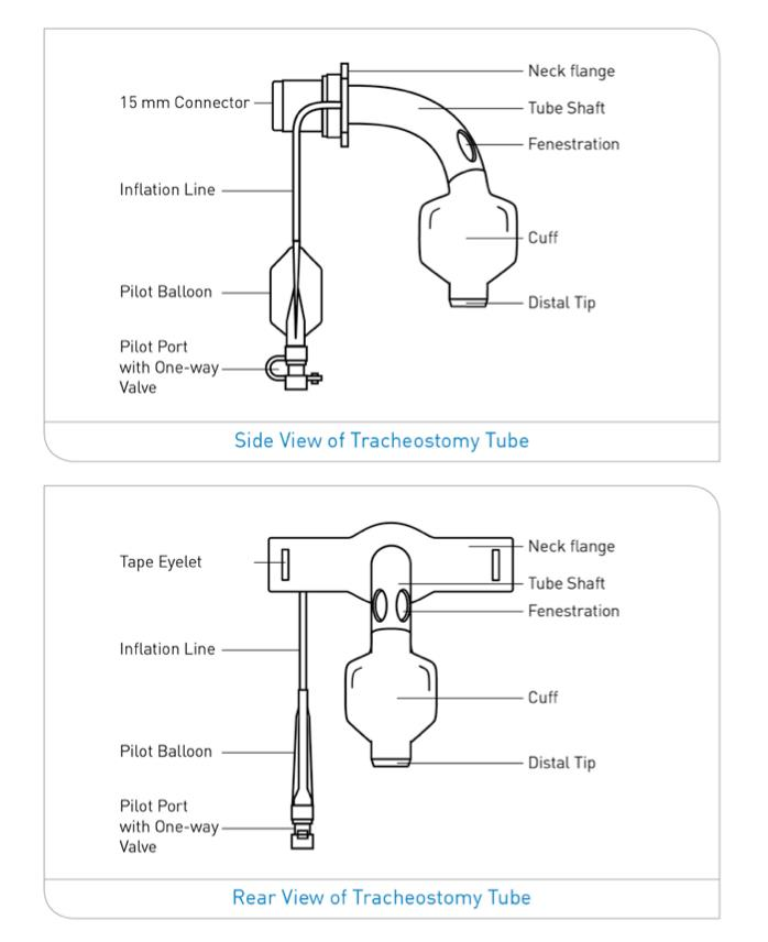trachoestomy tube diagram
